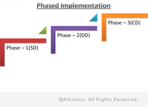 Aikomus Phased Implementation
